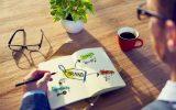 17 эффективных методов оффлайн-рекламы. Часть 1.