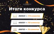 Итоги конкурса партнеров